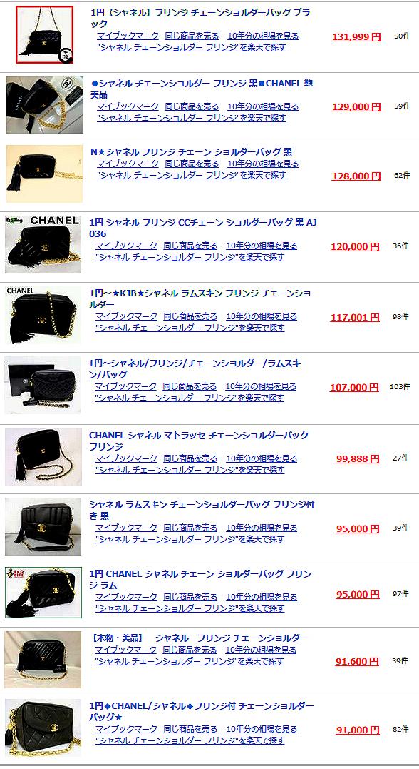 【Chanel】シャネル ラムスキンチェーンショルダー フリンジ付 ポシェット
