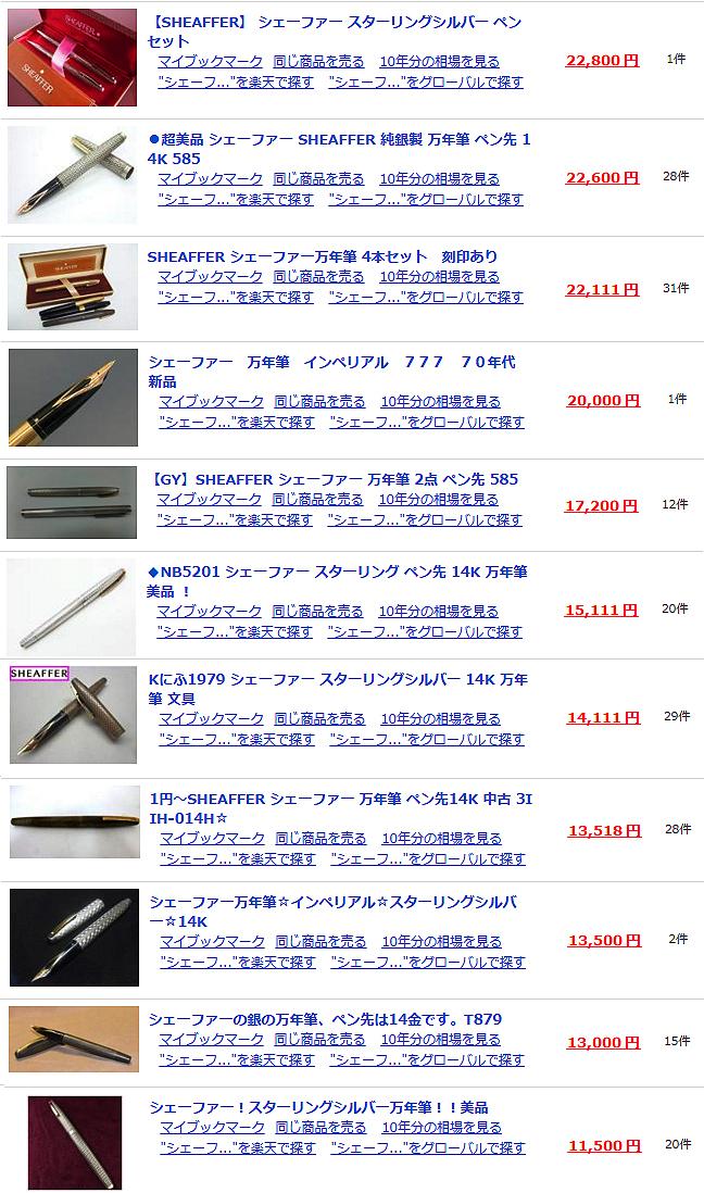 【Sheaffer】シェーファー 14K 万年筆・ボールペンセット 相場