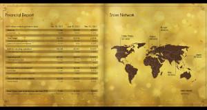 LVMH LVMH Annual Report