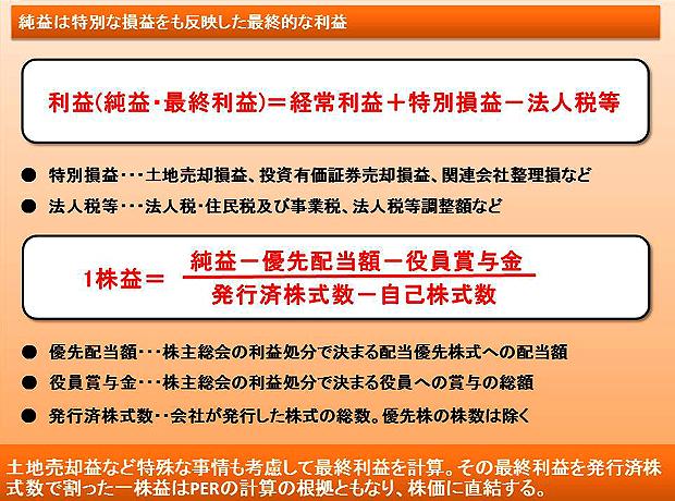 """【四季報のツボ】株価に直結するPERの計算根拠""""一株利益"""""""