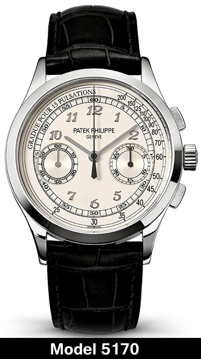 【Patek Philippe×Auction Data】パテック・フィリップ:歴史的名品を手掛ける時計界の王者であり世界三大高級ブランド