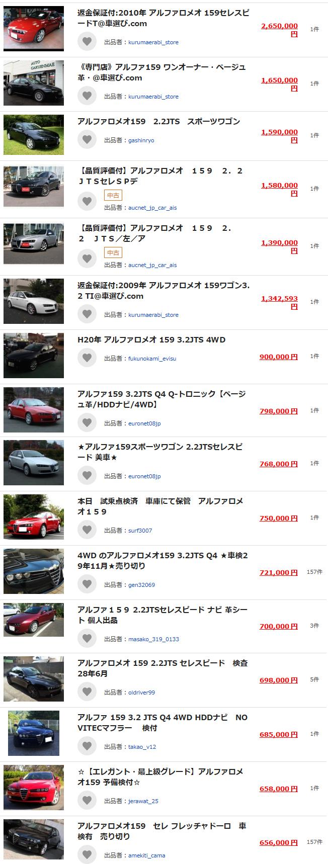 【Alfa Romeo×Auction Data】アルファロメオ159:ジウジアーロ・デザインの156後継モデル、真の市場価格とは