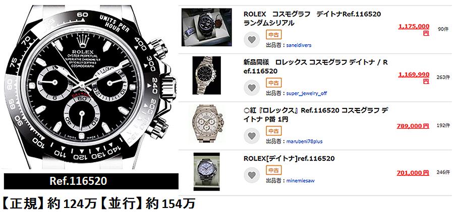 【Rolex×オークション相場】ロレックス:価格高騰するロレックス・スポーツモデル 7つの選択肢