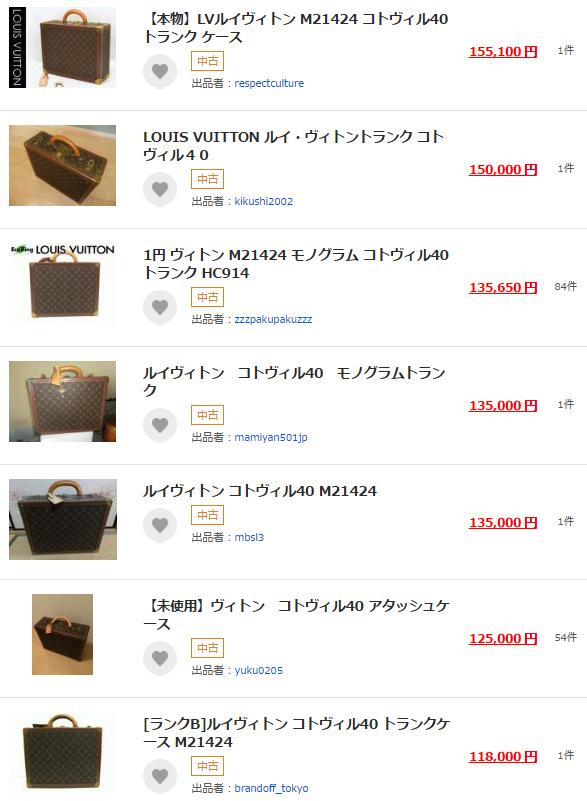 【LOUIS VUITTON】ルイ・ヴィトン 中古で安価に入手する 7 つのメンズトラベル・ギフト