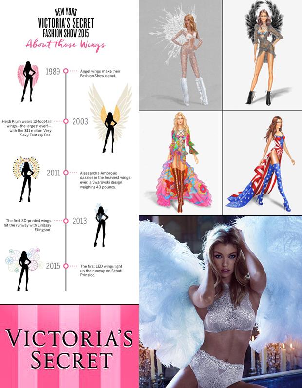 【Victoria's Secret】ヴィクトリアズ・シークレット:ショーを中心としファッションビジネスを拡大した広告戦略