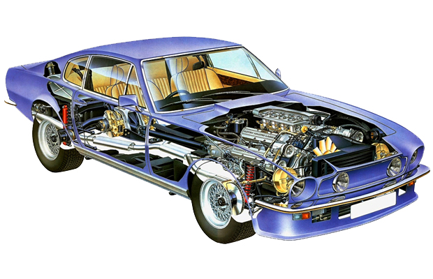 【Classic Car brand】ビンテージ・スポーツカー 20 の美しいデザインと透視図