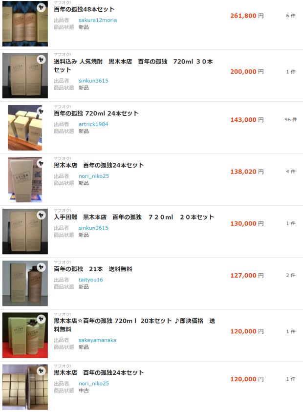 【黒木本店:百年の孤独】日本酒の買取を通じて分かったプレミア化する麦焼酎、高騰する取引市場と蔵元の秀逸なブランド戦略